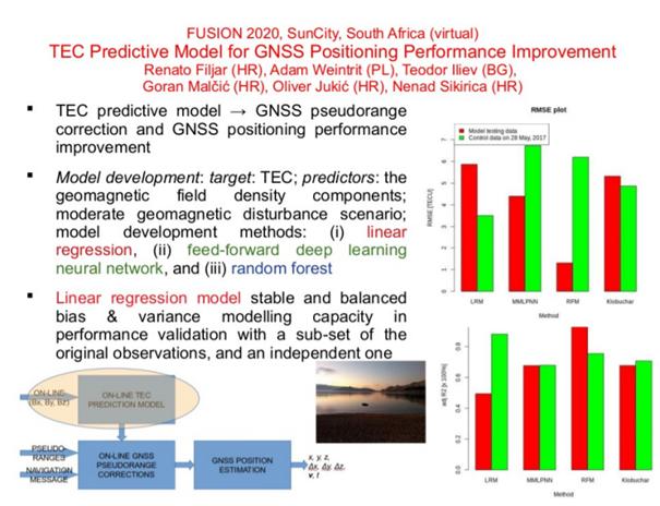 Rezultati međunarodnog multidisciplinarnog istraživanja objavljeni su na velikoj konferenciji FUSION 2020 u Južnoafričkoj Republici